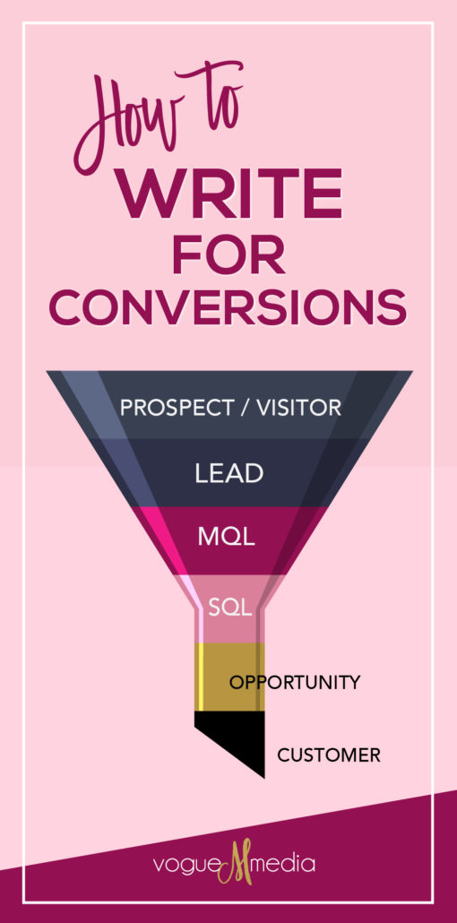 How to Write for Conversions