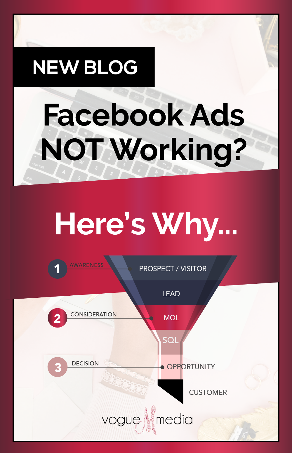 Facebook ads not working?